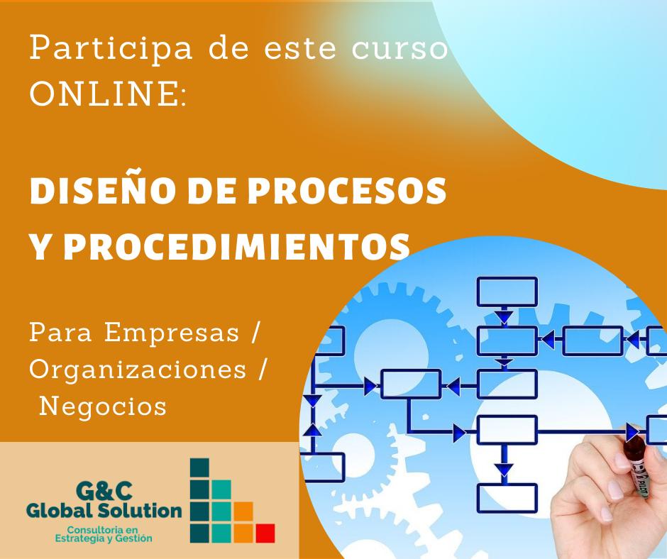 Diseño de Procesos y Procedimientos